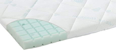 Alvi Klima Max mattress 2017 - large image